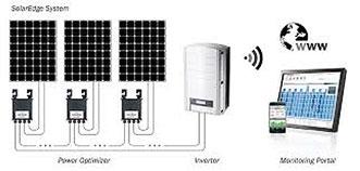 Solar Panels Amp Solar Power For Tampa St Petersburg